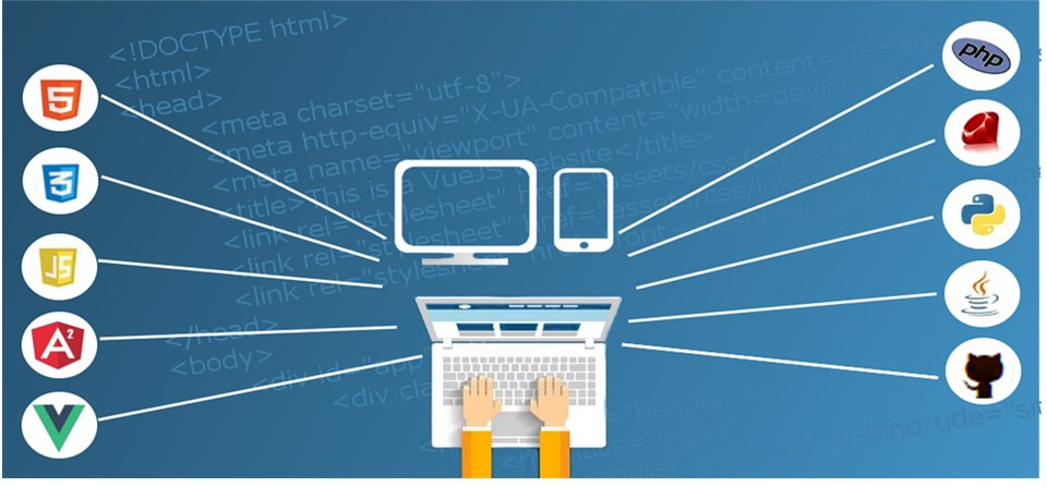 Why should You Avail VPS Hosting Server Systems from the House of Hosting Raja?